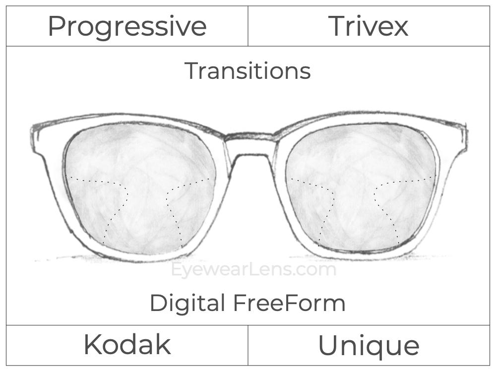 Progressive - Kodak - Unique - Digital FreeForm - Trivex - Transitions Signature