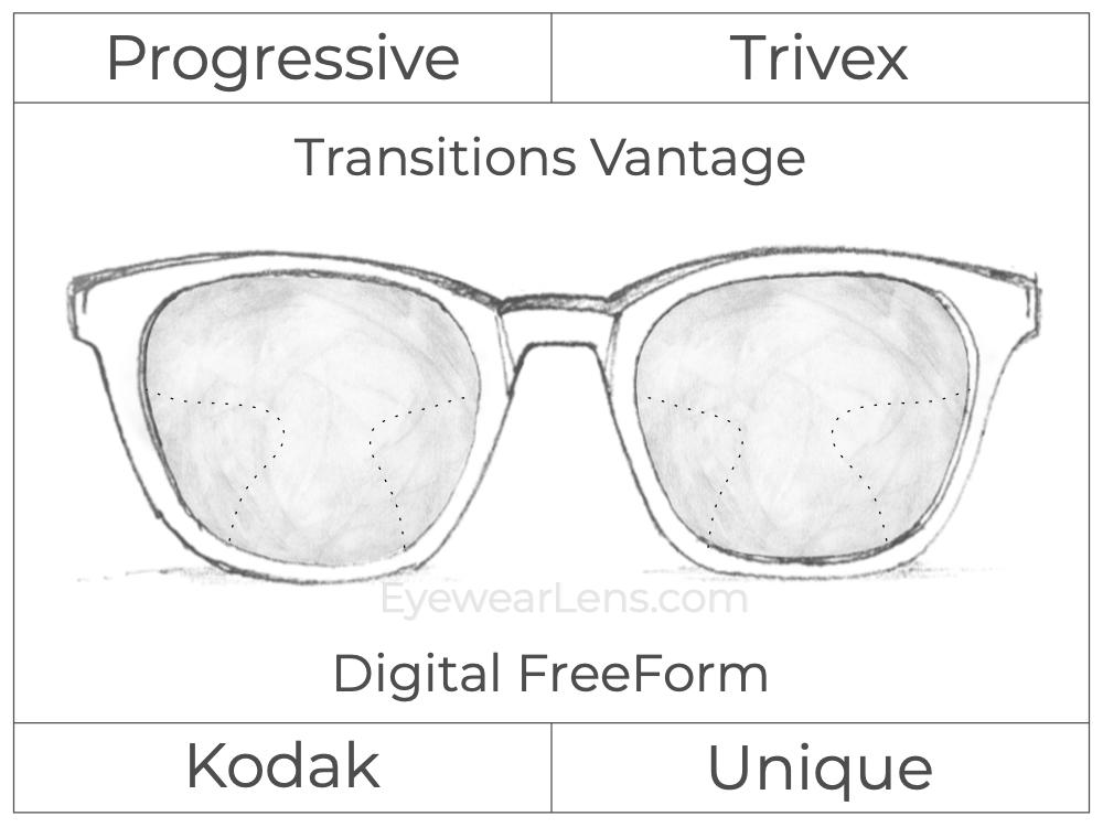 Progressive - Kodak - Unique - Digital FreeForm - Trivex - Transitions Vantage