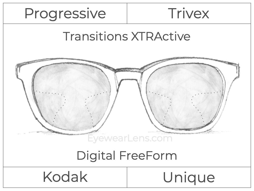 Progressive - Kodak - Unique - Digital FreeForm - Trivex - Transitions XTRActive