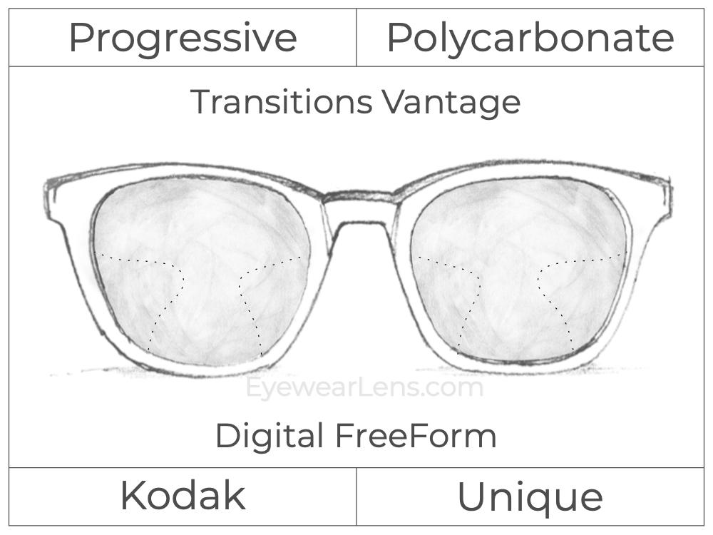 Progressive - Kodak - Unique - Digital FreeForm - Polycarbonate - Transitions Vantage