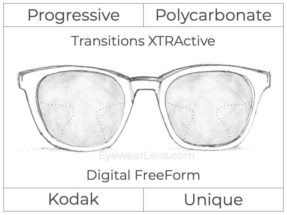 Progressive - Kodak - Unique - Digital FreeForm - Polycarbonate - Transitions XTRActive