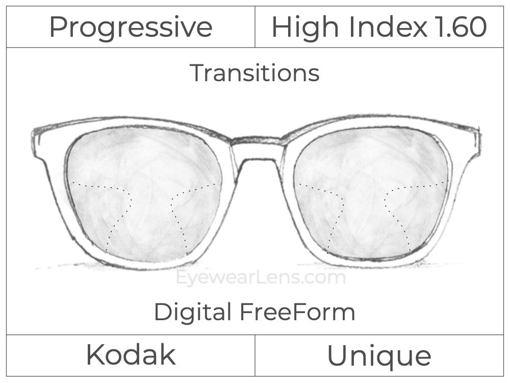 Progressive - Kodak - Unique - Digital FreeForm - High Index 1.60 - Transitions Signature