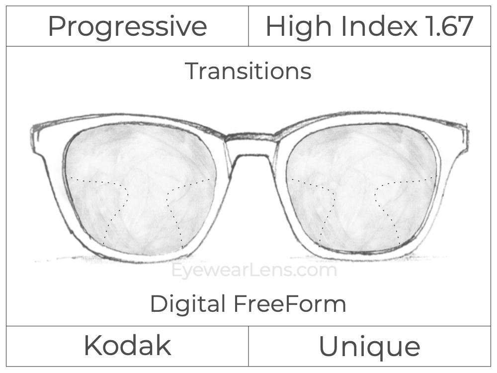 Progressive - Kodak - Unique - Digital FreeForm - High Index 1.67 - Transitions Signature
