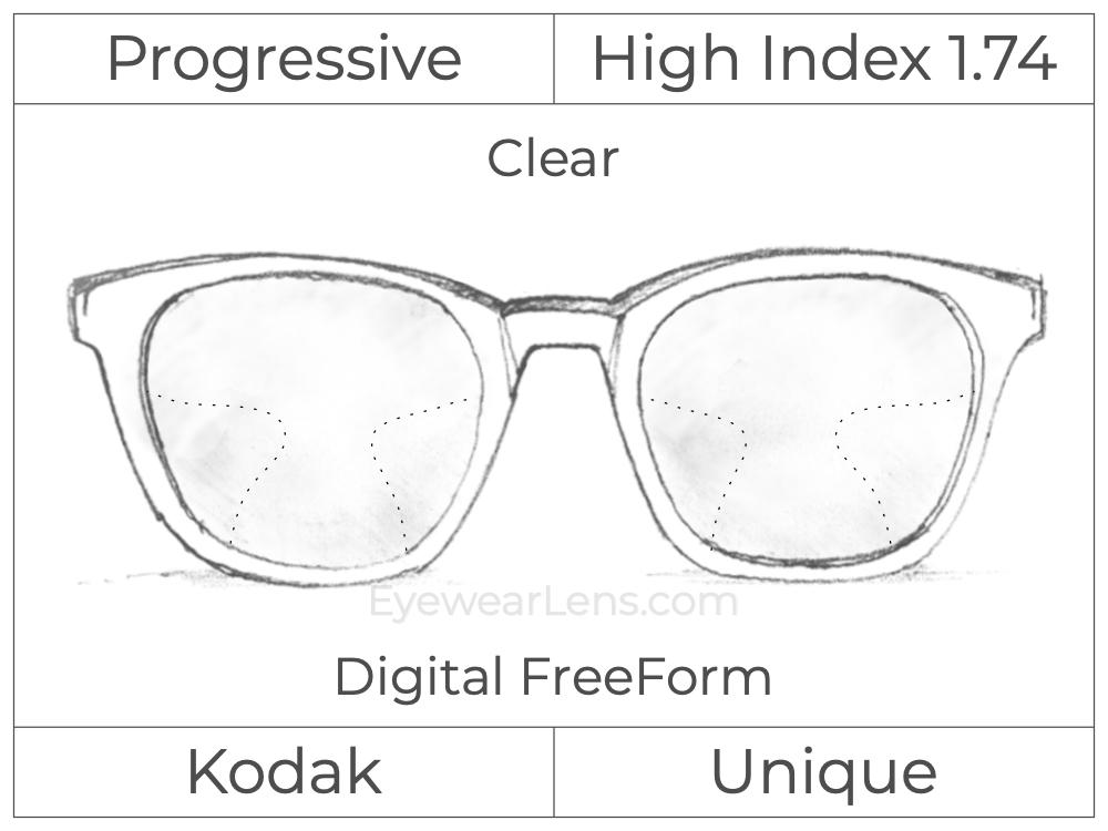 Progressive - Kodak - Unique - Digital FreeForm - High Index 1.74 - Clear