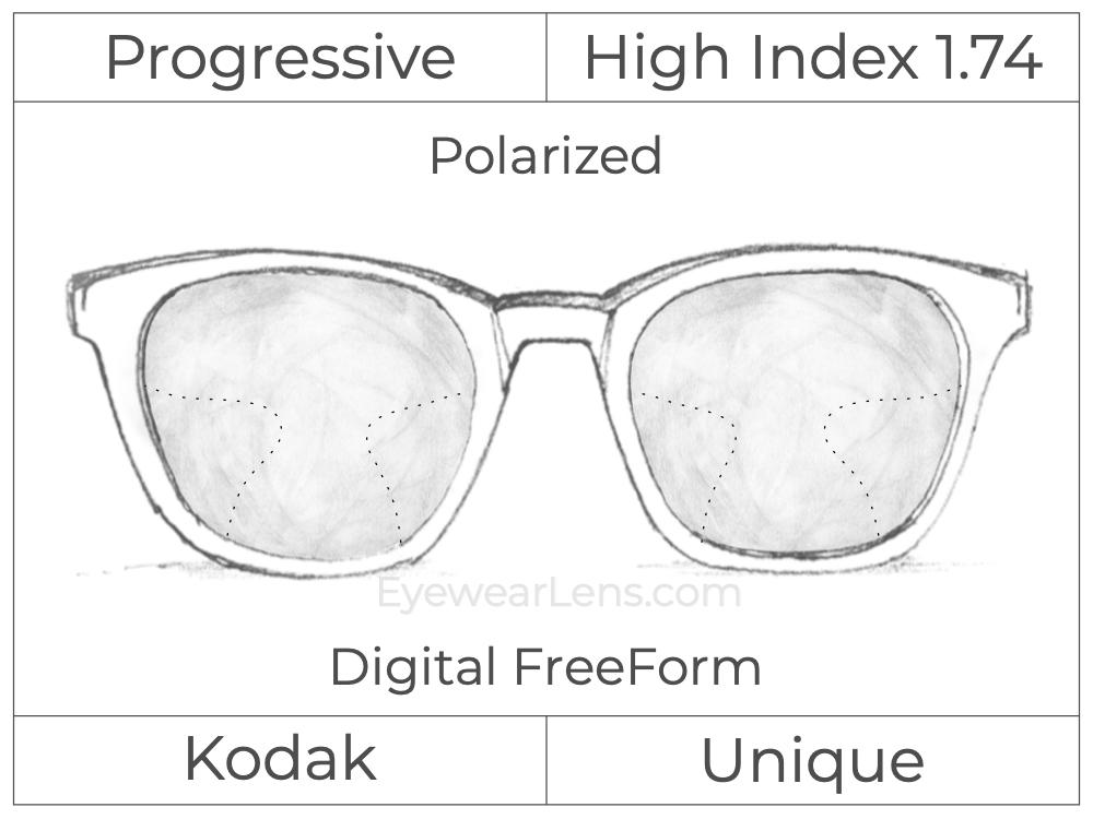 Progressive - Kodak - Unique - Digital FreeForm - High Index 1.74 - Polarized