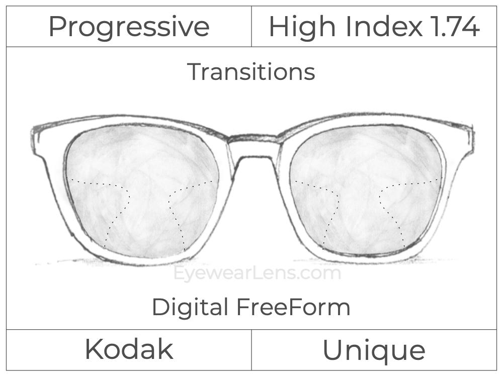 Progressive - Kodak - Unique - Digital FreeForm - High Index 1.74 - Transitions Signature