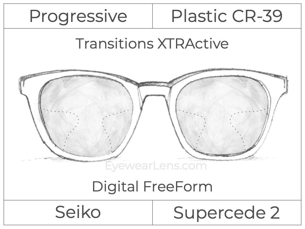 Progressive - Seiko - Supercede 2 - Digital FreeForm - Plastic - Transitions XTRActive