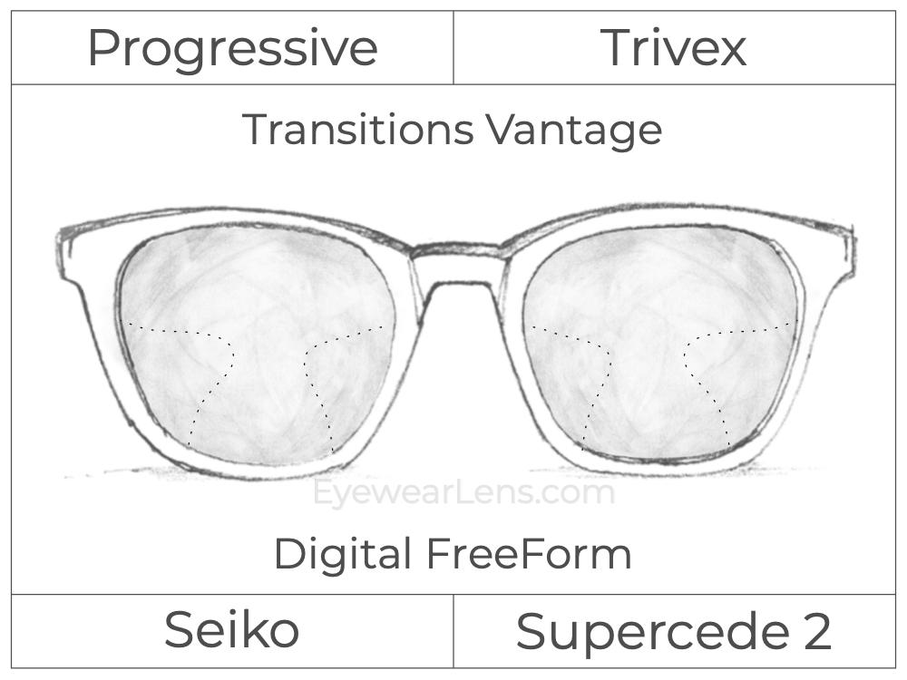 Progressive - Seiko - Supercede 2 - Digital FreeForm - Trivex - Transitions Vantage