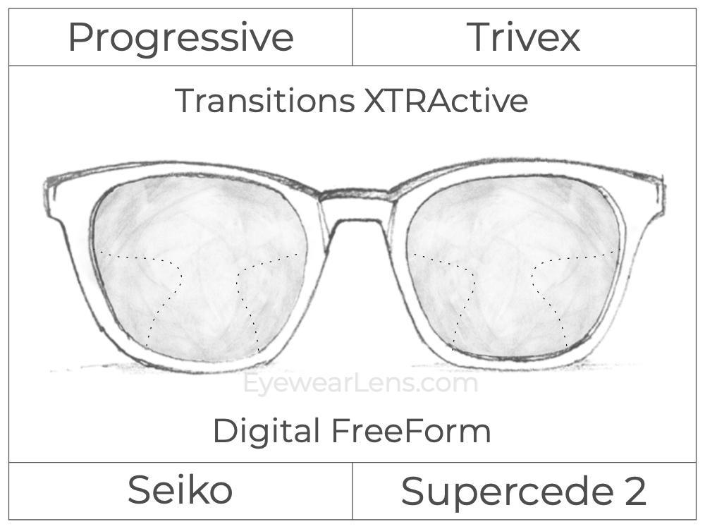 Progressive - Seiko - Supercede 2 - Digital FreeForm - Trivex - Transitions XTRActive
