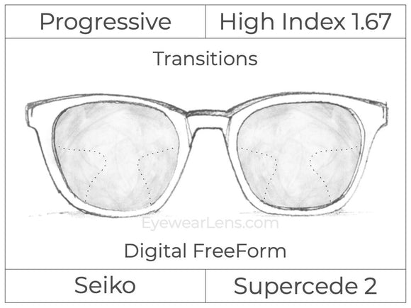 Progressive - Seiko - Supercede 2 - Digital FreeForm - High Index 1.67 - Transitions Signature
