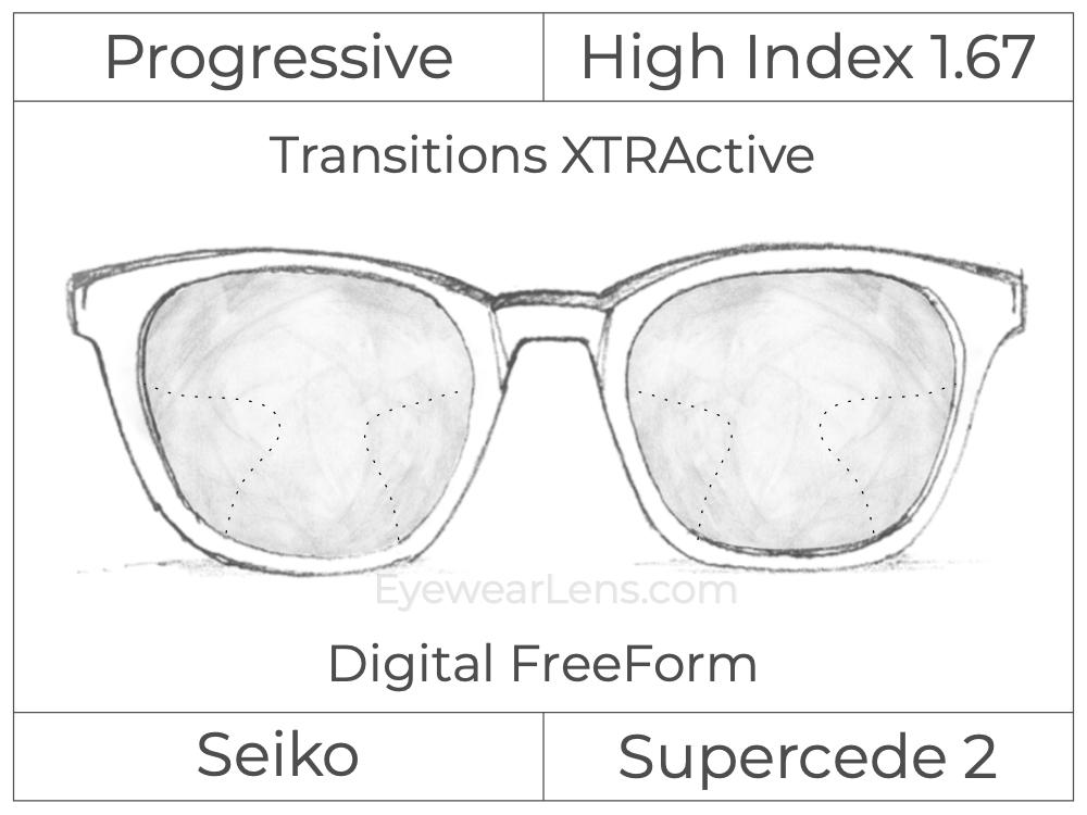 Progressive - Seiko - Supercede 2 - Digital FreeForm - High Index 1.67 - Transitions XTRActive