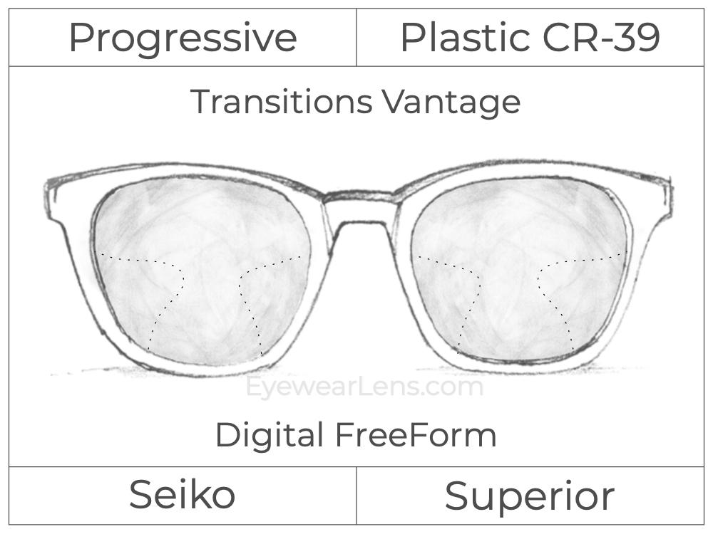 Progressive - Seiko - Superior - Digital FreeForm - Plastic - Transitions Vantage