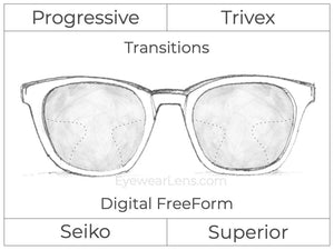 Progressive - Seiko - Superior - Digital FreeForm - Trivex - Transitions Signature