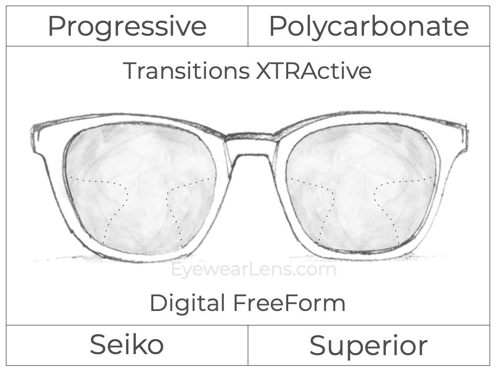 Progressive - Seiko - Superior - Digital FreeForm - Polycarbonate - Transitions XTRActive