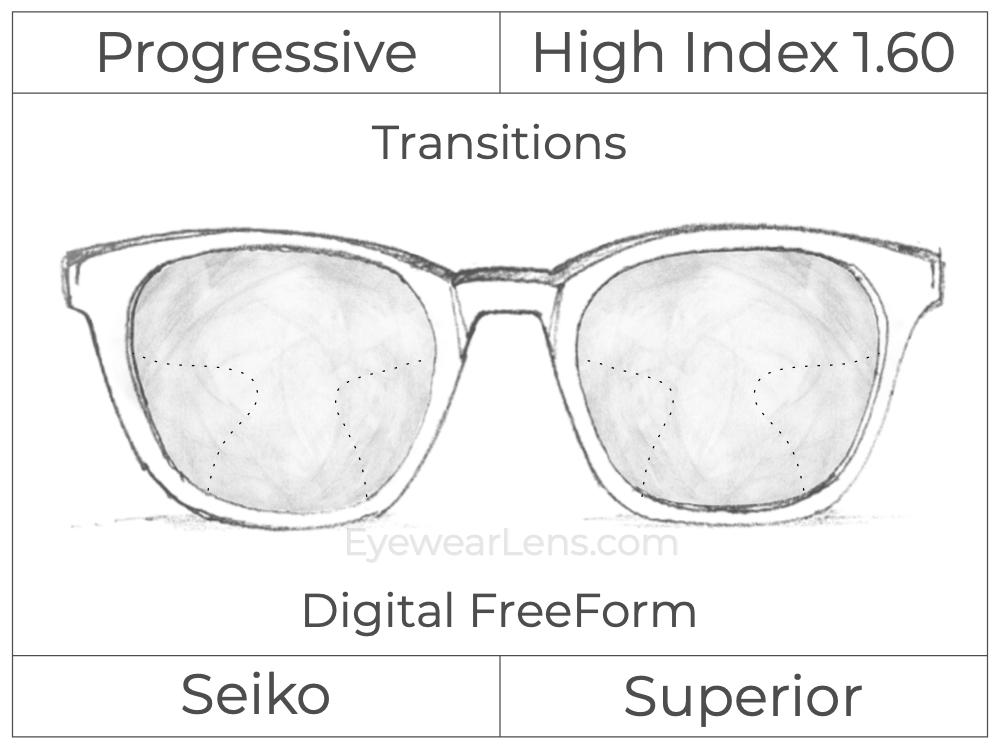 Progressive - Seiko - Superior - Digital FreeForm - High Index 1.60 - Transitions Signature