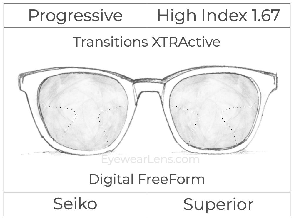 Progressive - Seiko - Superior - Digital FreeForm - High Index 1.67 - Transitions XTRActive