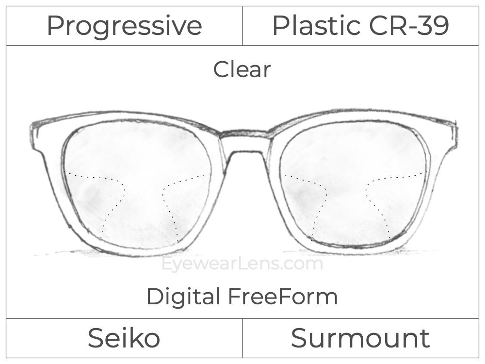 Progressive - Seiko - Surmount - Digital FreeForm - Plastic - Clear