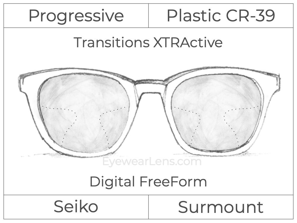 Progressive - Seiko - Surmount - Digital FreeForm - Plastic - Transitions XTRActive