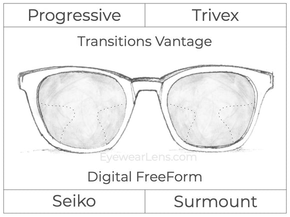 Progressive - Seiko - Surmount - Digital FreeForm - Trivex - Transitions Vantage