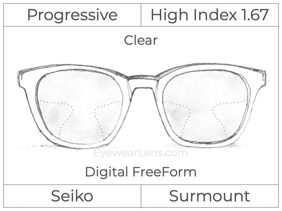 Progressive - Seiko - Surmount - Digital FreeForm - High Index 1.67 - Clear