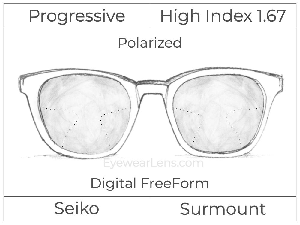 Progressive - Seiko - Surmount - Digital FreeForm - High Index 1.67 - Polarized