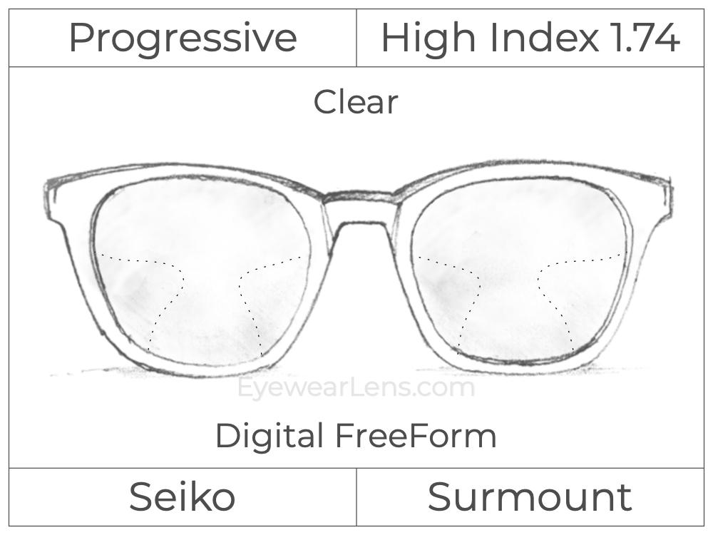 Progressive - Seiko - Surmount - Digital FreeForm - High Index 1.74 - Clear