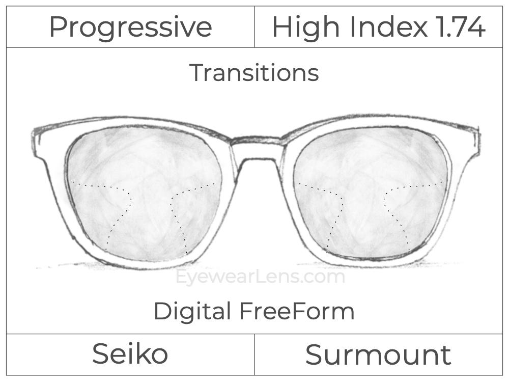 Progressive - Seiko - Surmount - Digital FreeForm - High Index 1.74 - Transitions Signature