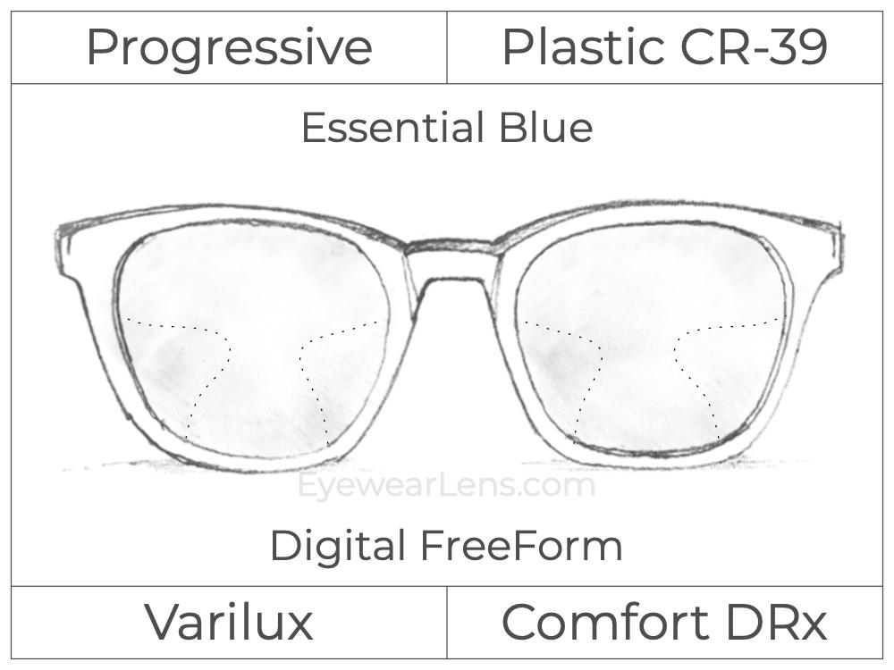 Progressive - Varilux - Comfort DRx - Digital FreeForm - Plastic - Essential Blue Series