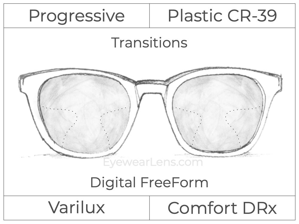 Progressive - Varilux - Comfort DRx - Digital FreeForm - Plastic - Transitions Signature