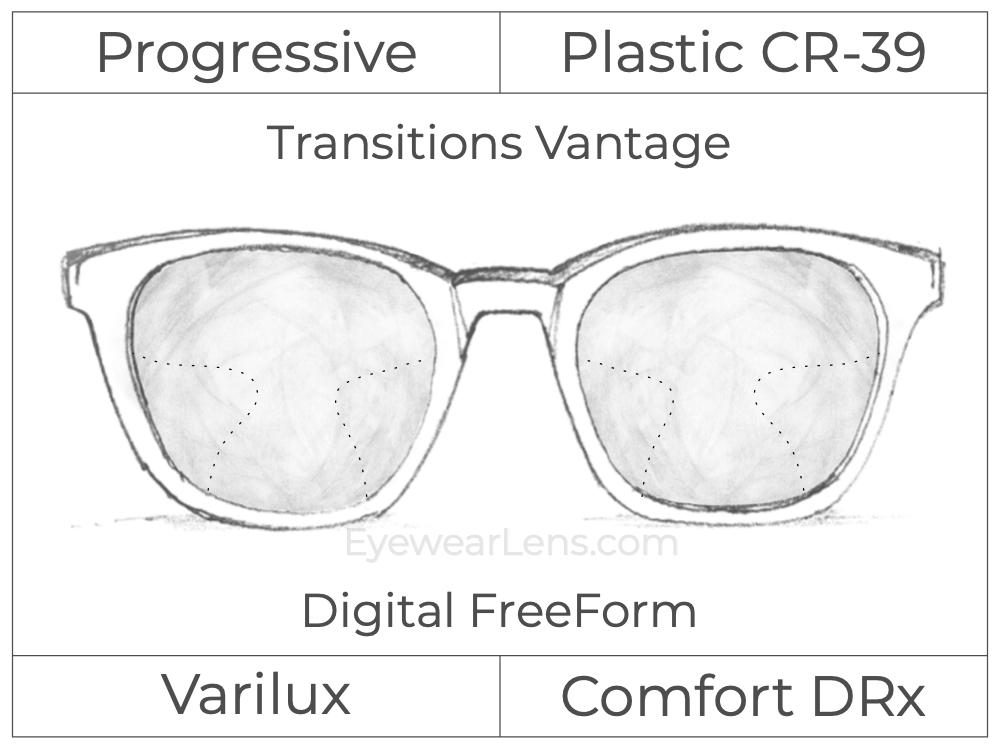 Progressive - Varilux - Comfort DRx - Digital FreeForm - Plastic - Transitions Vantage
