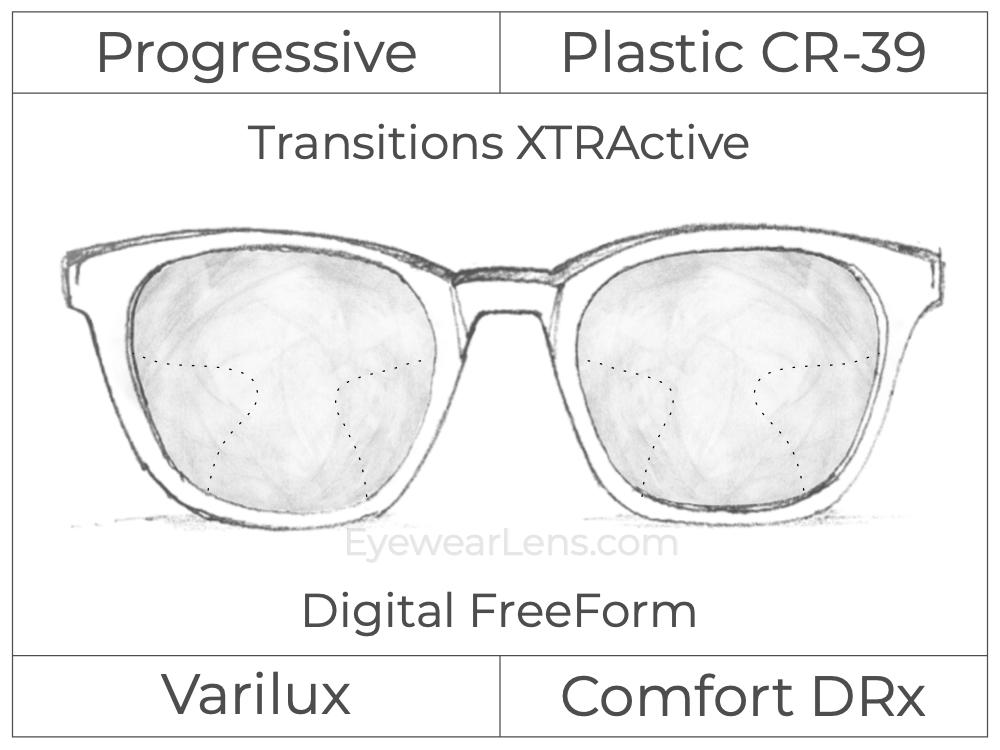 Progressive - Varilux - Comfort DRx - Digital FreeForm - Plastic - Transitions XTRActive