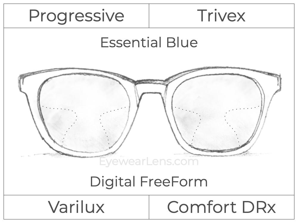 Progressive - Varilux - Comfort DRx - Digital FreeForm - Trivex - Essential Blue Series