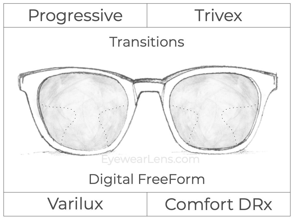 Progressive - Varilux - Comfort DRx - Digital FreeForm - Trivex - Transitions Signature