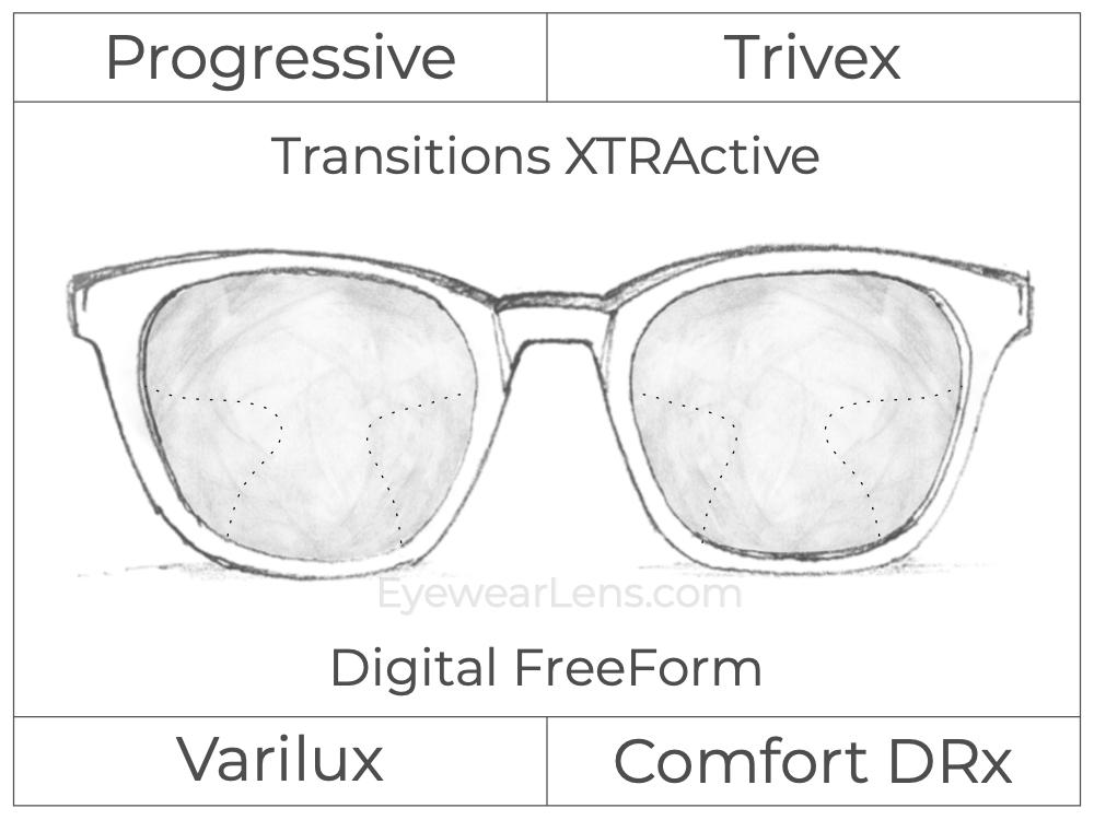 Progressive - Varilux - Comfort DRx - Digital FreeForm - Trivex - Transitions XTRActive