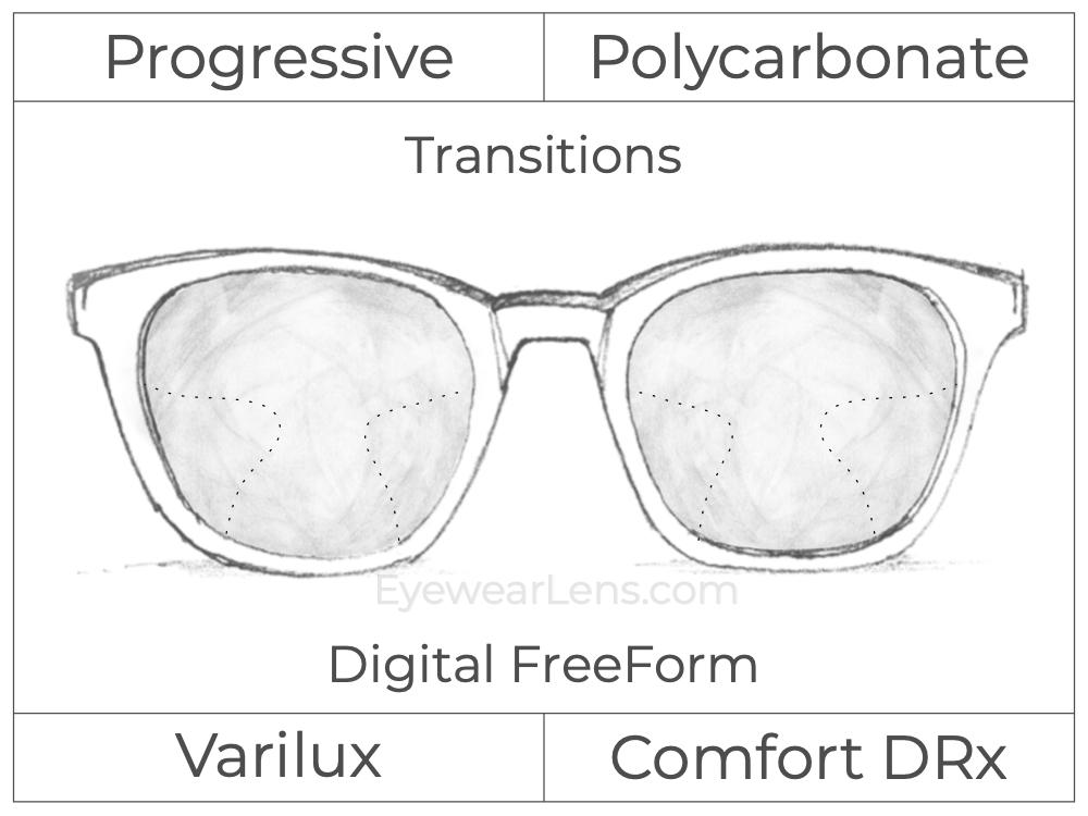 Progressive - Varilux - Comfort DRx - Digital FreeForm - Polycarbonate - Transitions Signature