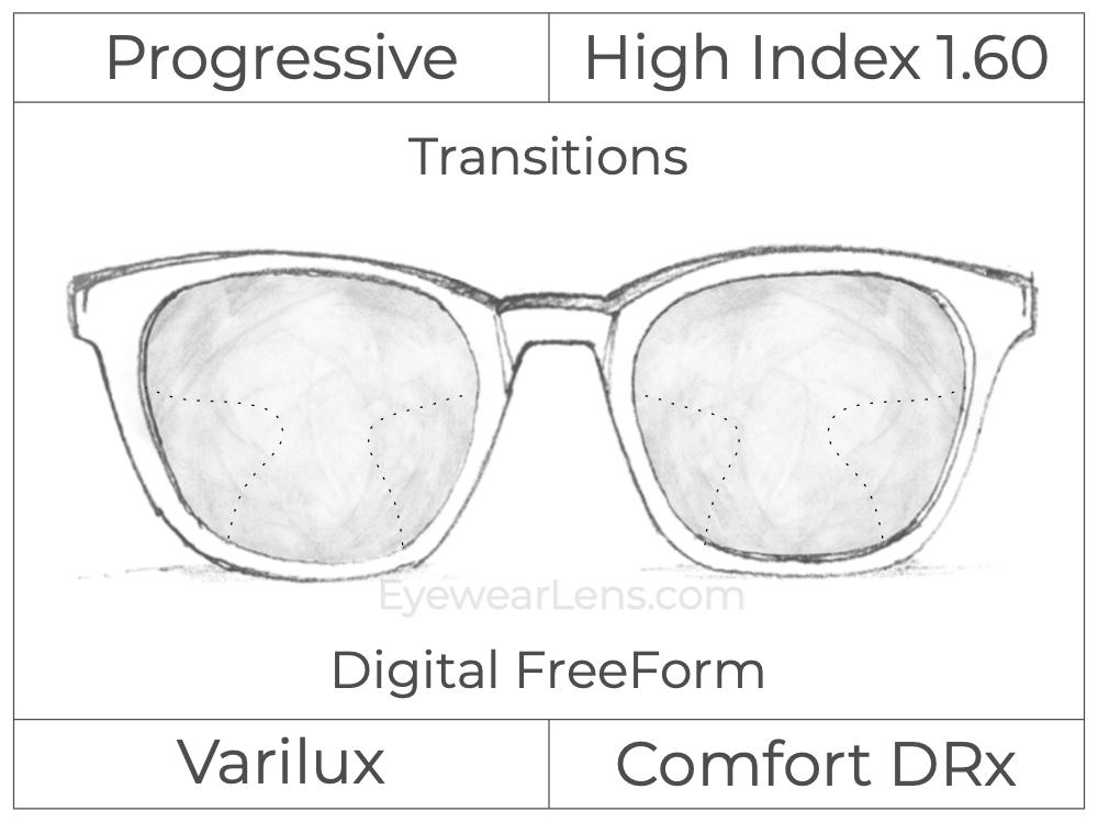 Progressive - Varilux - Comfort DRx - Digital FreeForm - High Index 1.60 - Transitions Signature