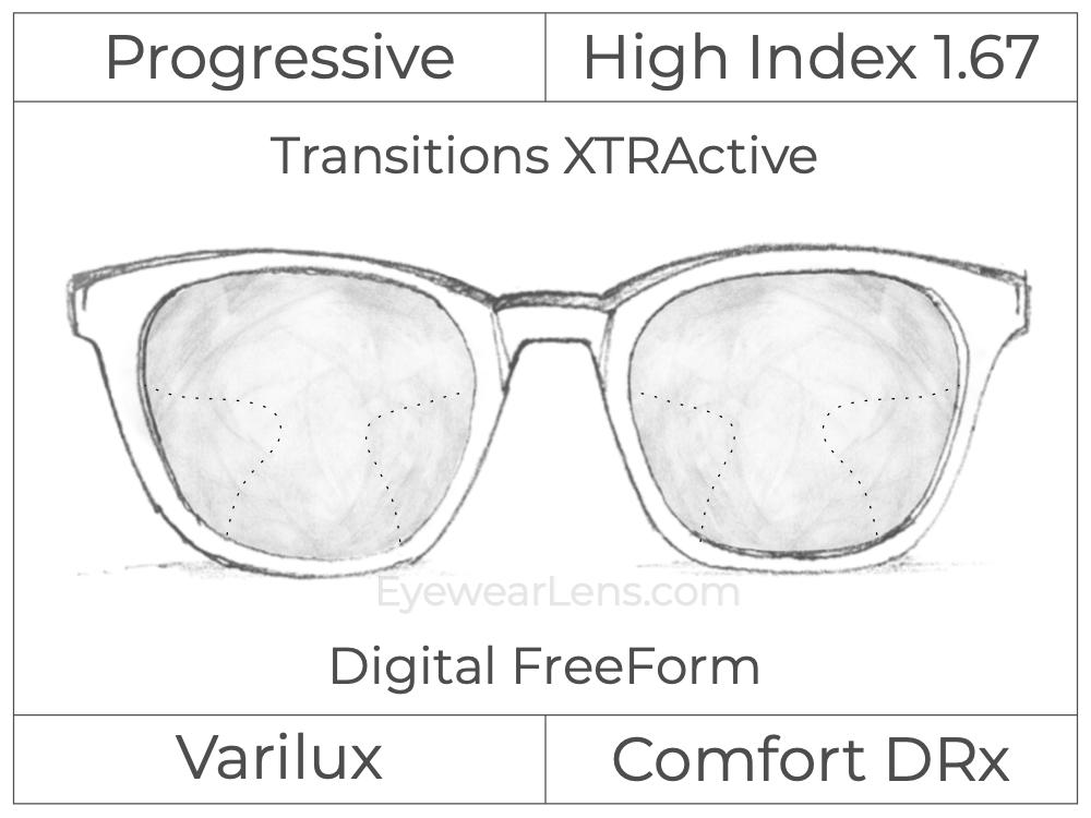 Progressive - Varilux - Comfort DRx - Digital FreeForm - High Index 1.67 - Transitions XTRActive