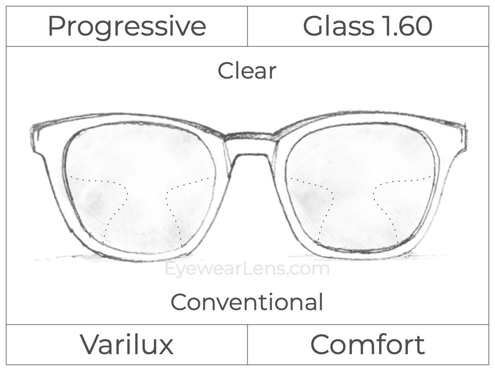Progressive - Varilux - Comfort - Glass - High Index 1.60 - Clear