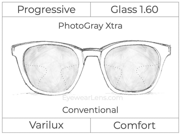 Progressive - Varilux - Comfort - Glass - High Index 1.60 - PhotoGray Xtra