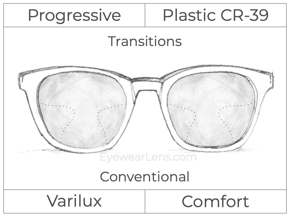 Progressive - Varilux - Comfort - Plastic - Transitions Signature