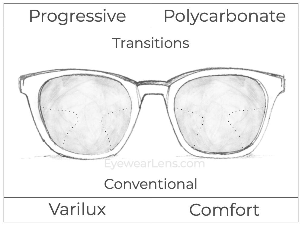 Progressive - Varilux - Comfort - Polycarbonate - Transitions Signature