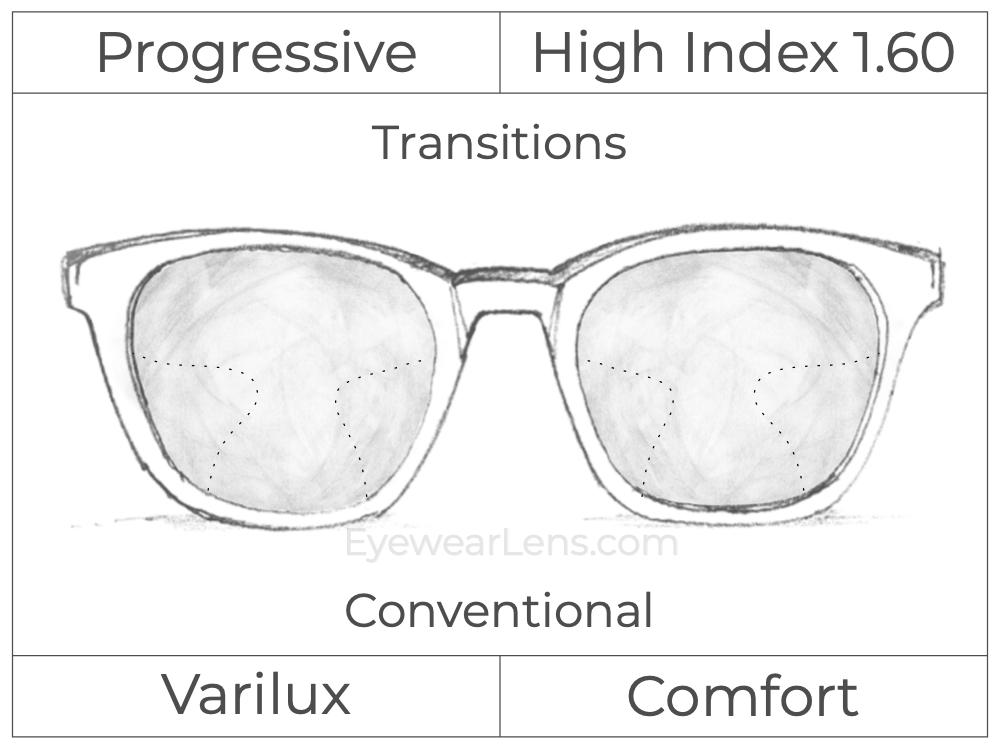 Progressive - Varilux - Comfort - High Index 1.60 - Transitions Signature