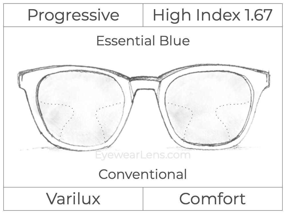 Progressive - Varilux - Comfort - High Index 1.67 - Essential Blue Series