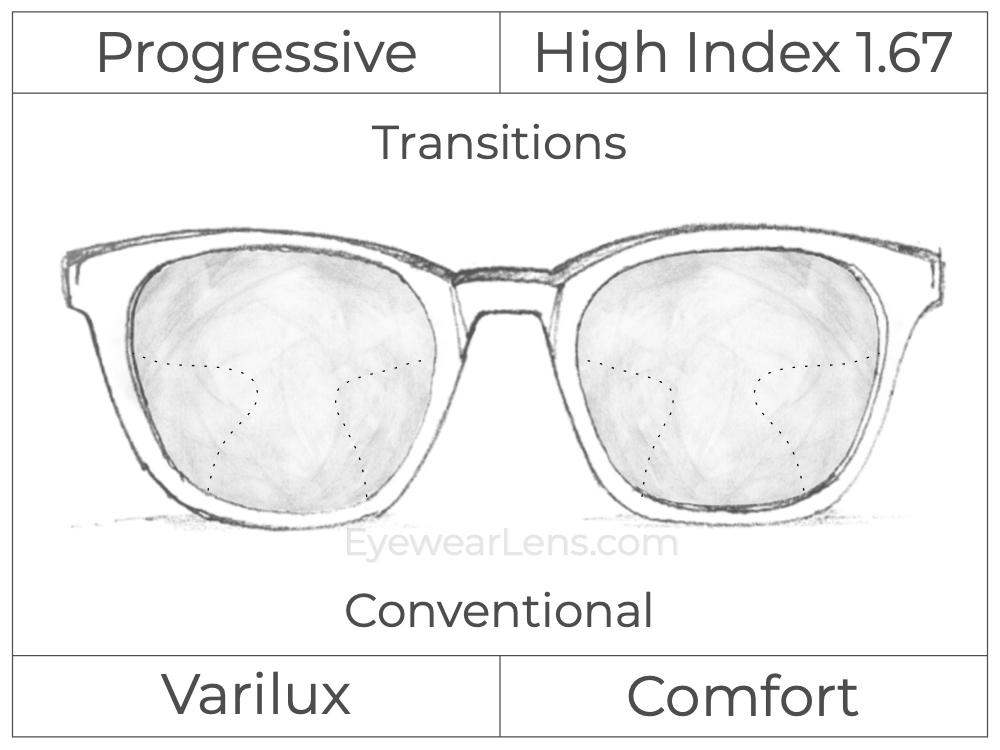 Progressive - Varilux - Comfort - High Index 1.67 - Transitions Signature