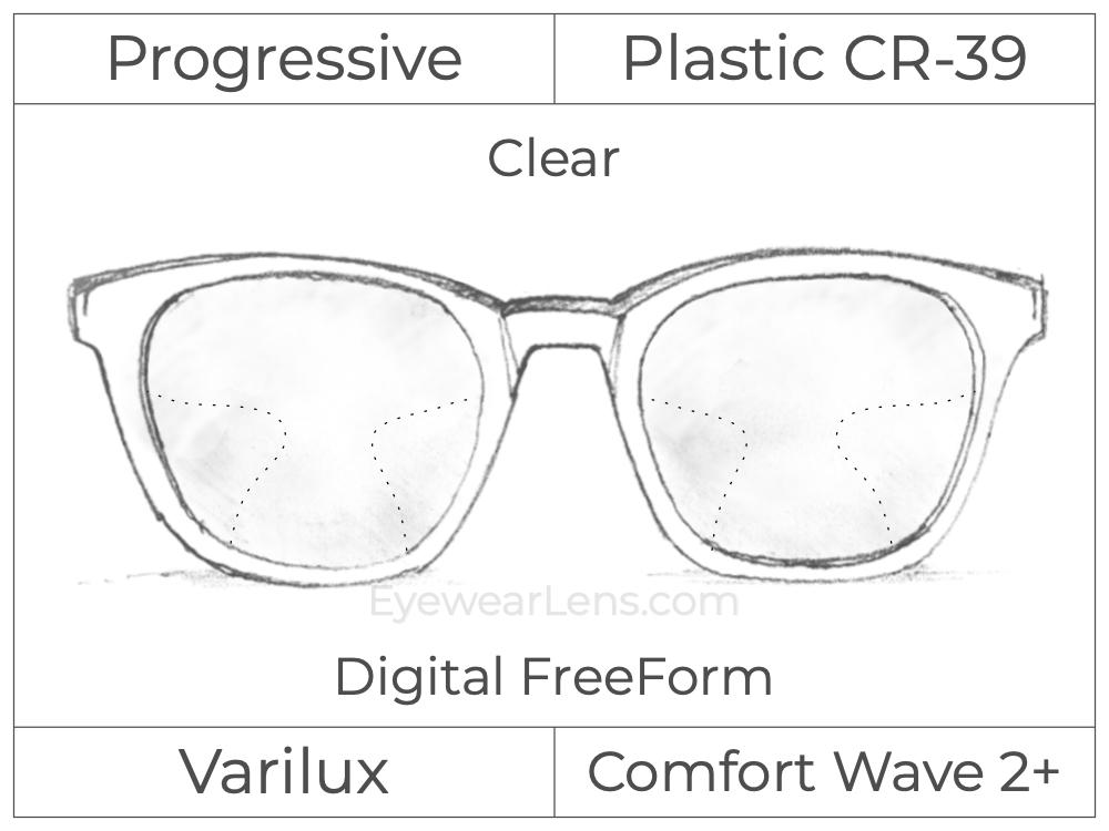 Progressive - Varilux - Comfort Wave 2 - Digital FreeForm - Plastic - Clear