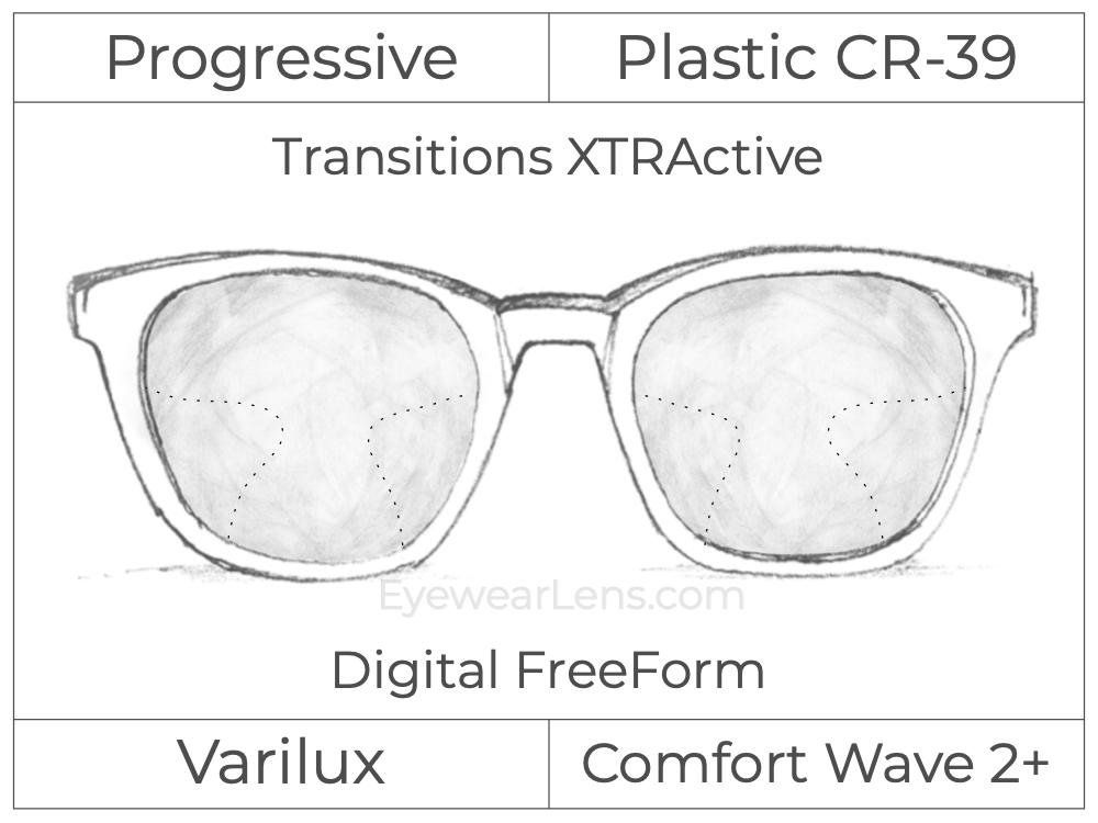 Progressive - Varilux - Comfort Wave 2 - Digital FreeForm - Plastic - Transitions XTRActive