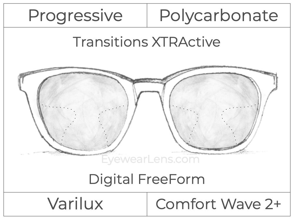 Progressive - Varilux - Comfort Wave 2 - Digital FreeForm - Polycarbonate - Transitions XTRActive