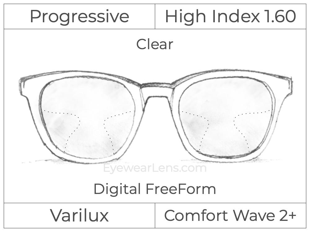 Progressive - Varilux - Comfort Wave 2 - Digital FreeForm - High Index 1.60 - Clear