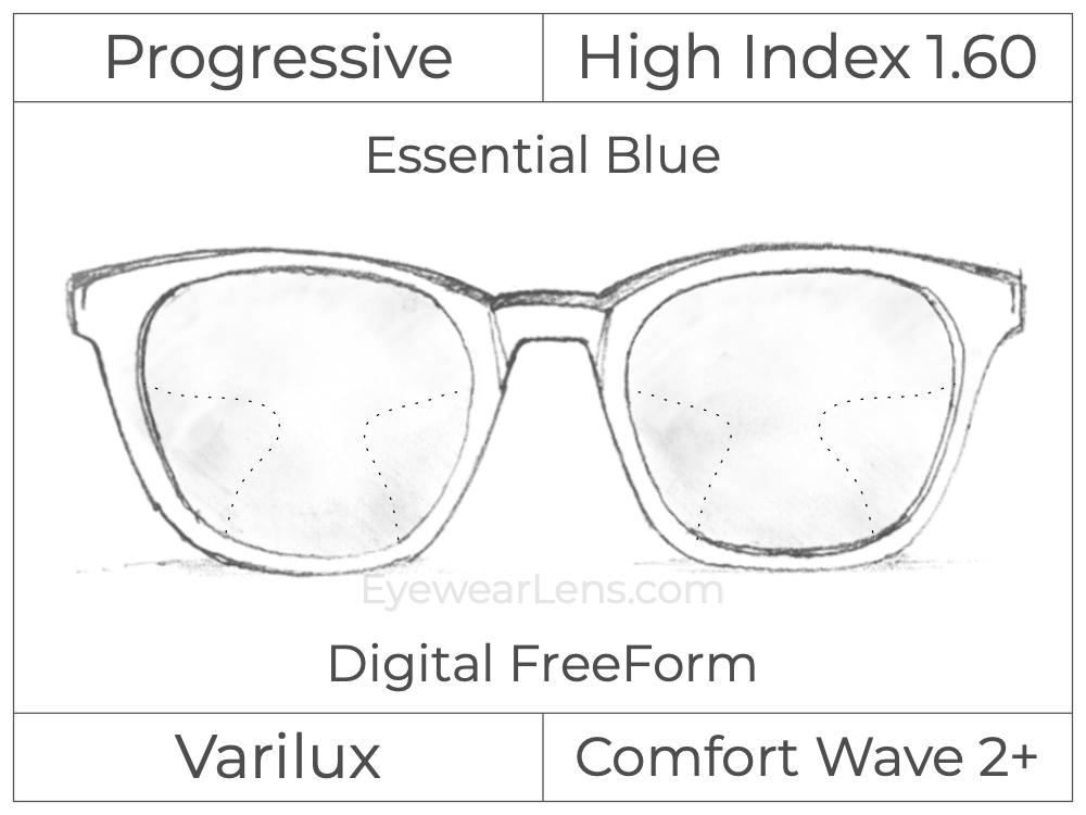 Progressive - Varilux - Comfort Wave 2 - Digital FreeForm - High Index 1.60 - Essential Blue Series