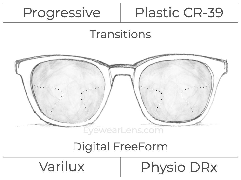 Progressive - Varilux - Physio DRx - Digital FreeForm - Plastic - Transitions Signature